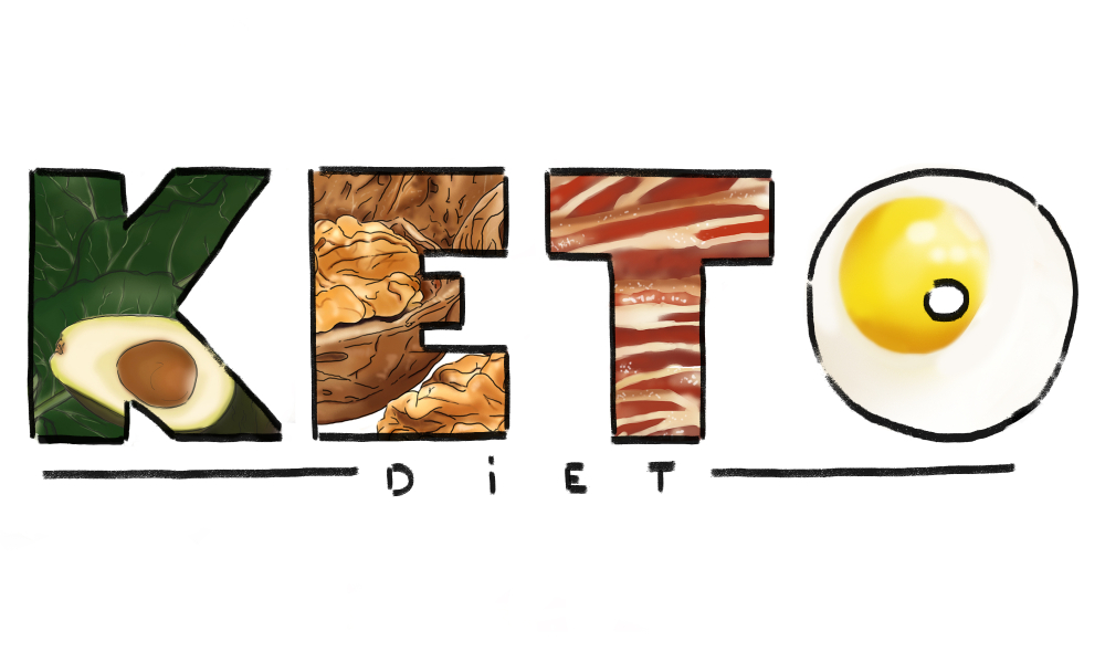 Keto Diet - use supplements to maximize your diet!